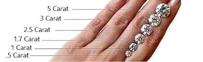 قیراط واحد اندازه گیری پودر الماس