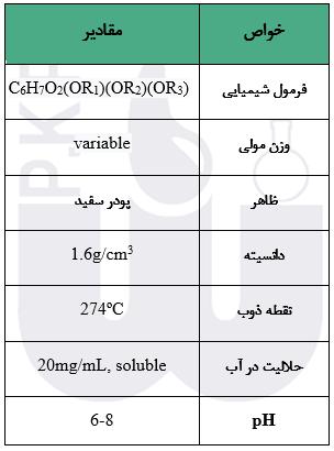 خواص فیزیکی کربوکسی متیل سلولز